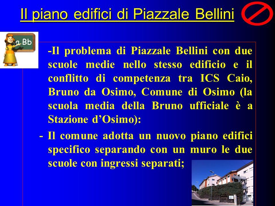 Il piano edifici di Piazzale Bellini