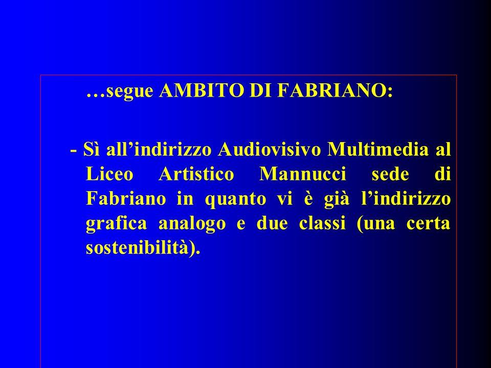 …segue AMBITO DI FABRIANO: