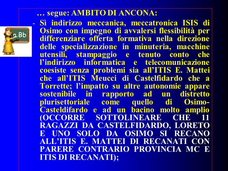 … segue: AMBITO DI ANCONA: