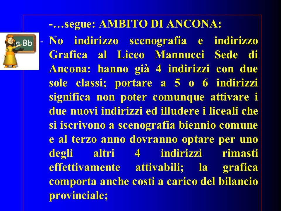 -…segue: AMBITO DI ANCONA: