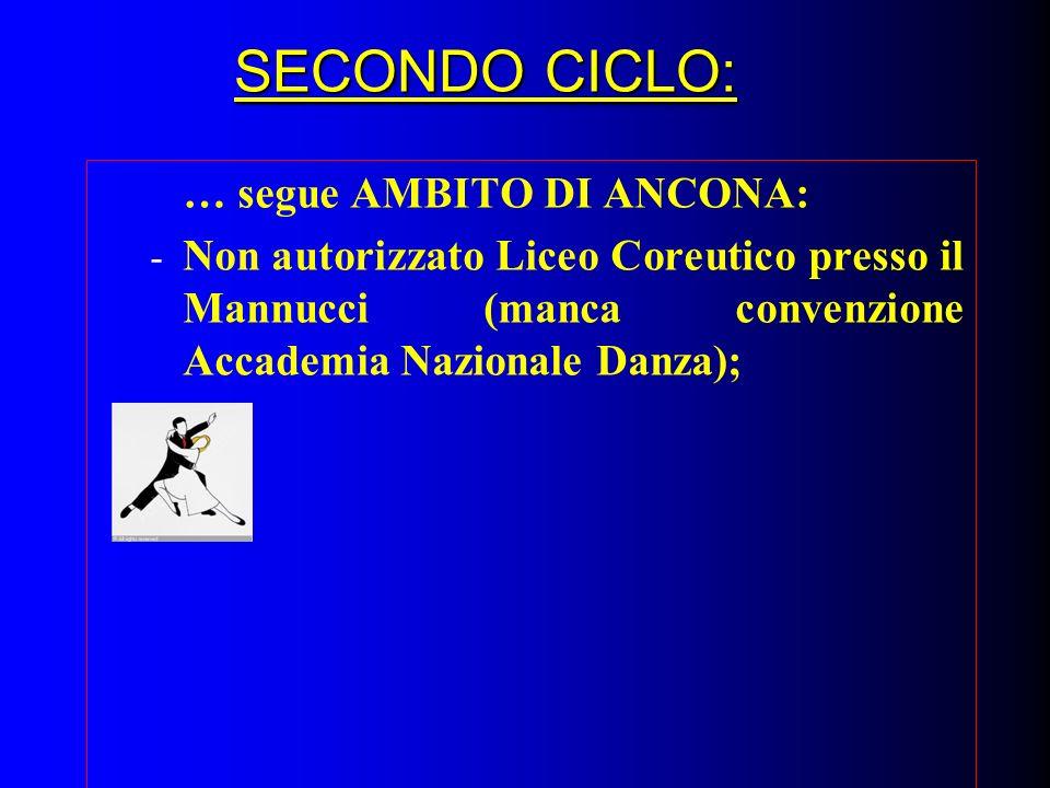 SECONDO CICLO: … segue AMBITO DI ANCONA: