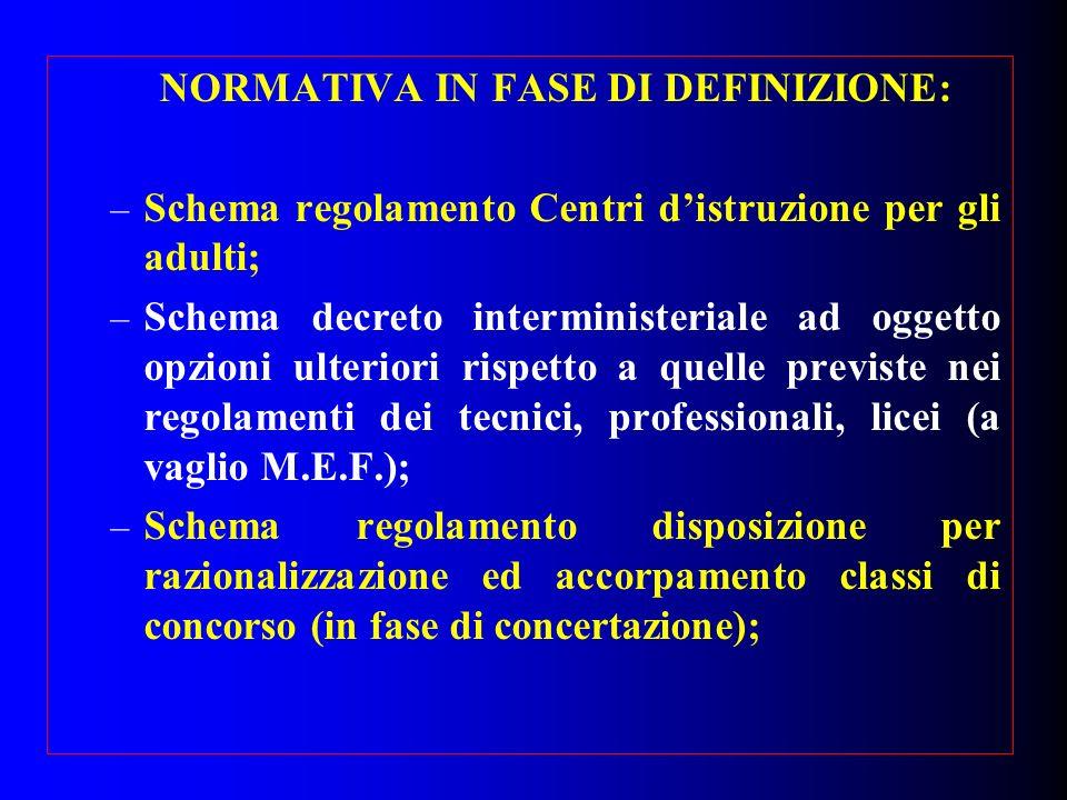 NORMATIVA IN FASE DI DEFINIZIONE: