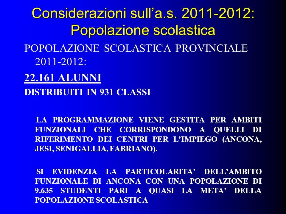 Considerazioni sull'a.s. 2011-2012: Popolazione scolastica