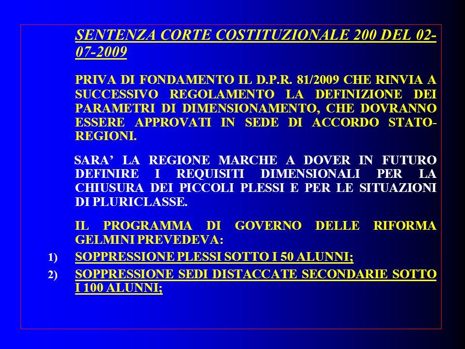 SENTENZA CORTE COSTITUZIONALE 200 DEL 02-07-2009