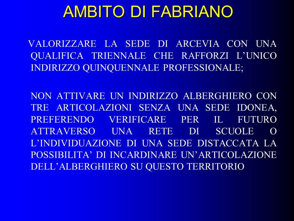 AMBITO DI FABRIANO VALORIZZARE LA SEDE DI ARCEVIA CON UNA QUALIFICA TRIENNALE CHE RAFFORZI L'UNICO INDIRIZZO QUINQUENNALE PROFESSIONALE;