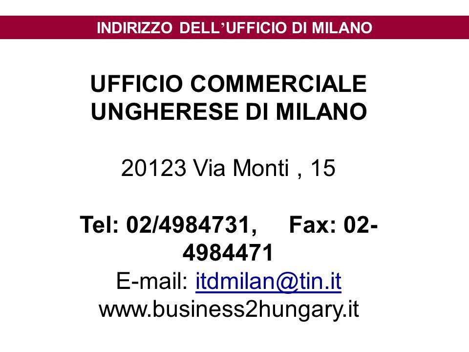 UFFICIO COMMERCIALE UNGHERESE DI MILANO