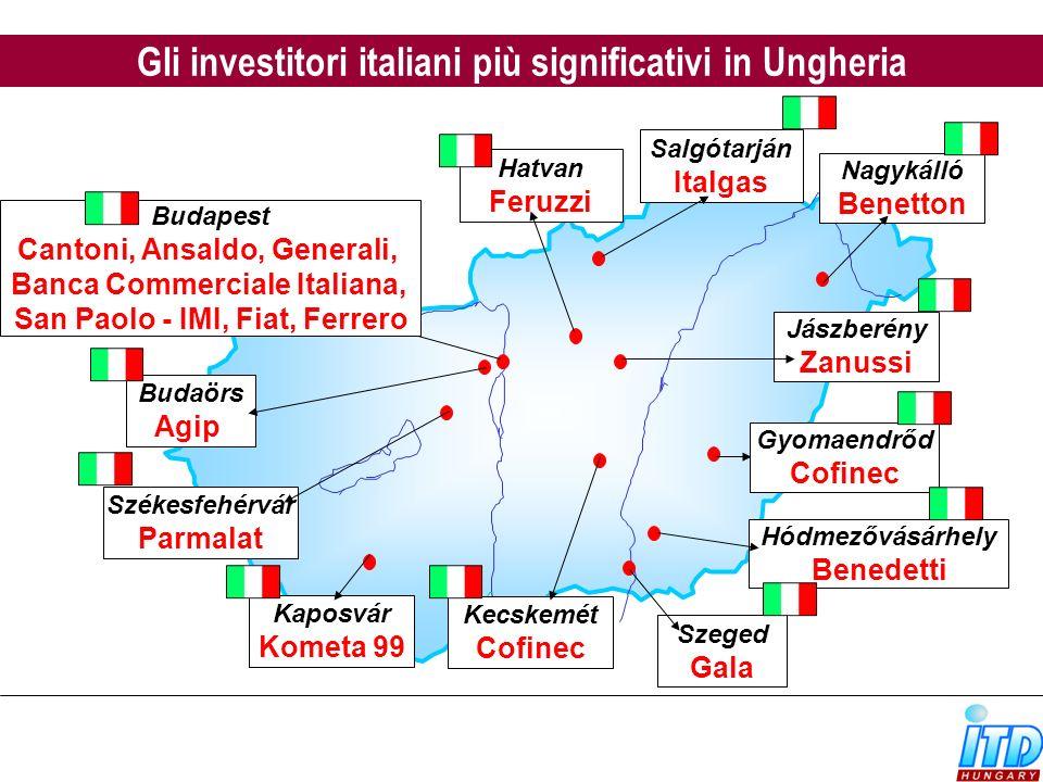 Gli investitori italiani più significativi in Ungheria