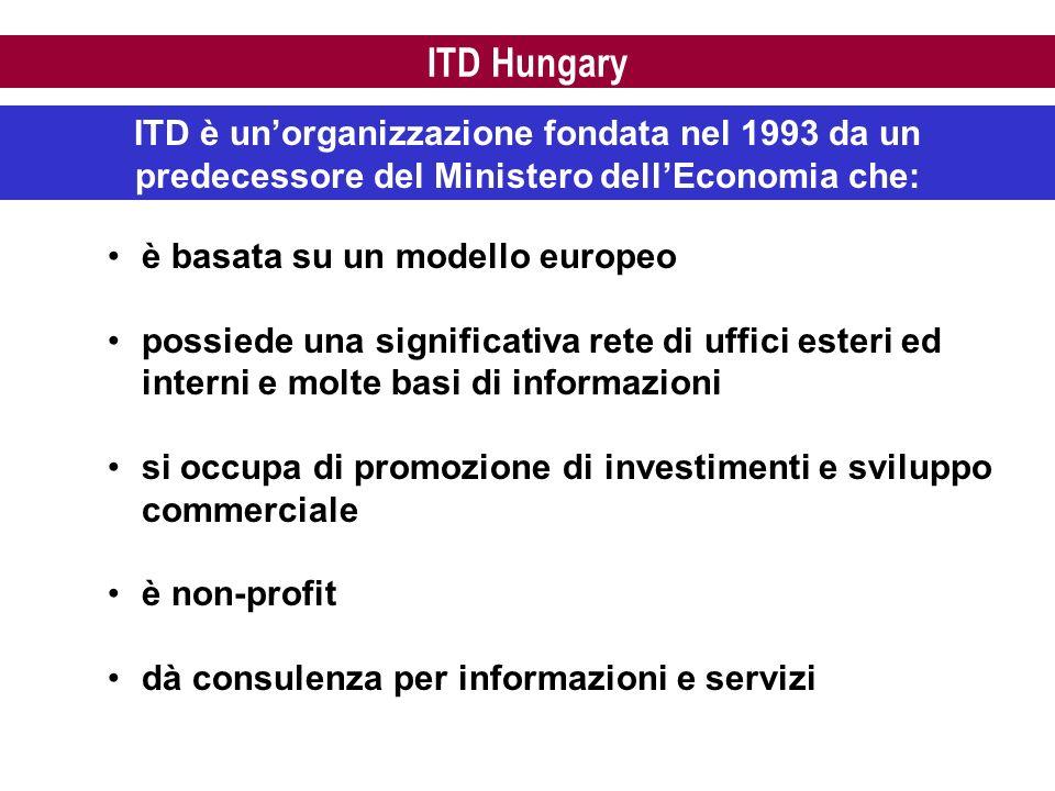 ITD Hungary ITD è un'organizzazione fondata nel 1993 da un