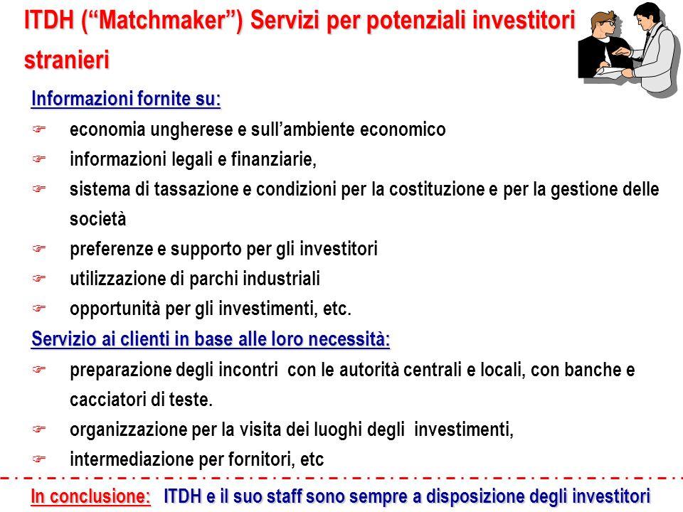ITDH ( Matchmaker ) Servizi per potenziali investitori stranieri