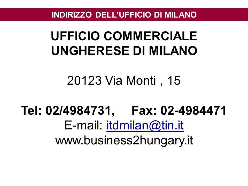 UFFICIO COMMERCIALE UNGHERESE DI MILANO 20123 Via Monti , 15