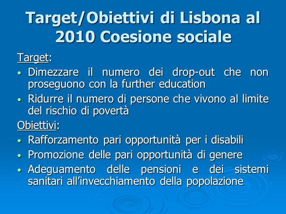 Target/Obiettivi di Lisbona al 2010 Coesione sociale