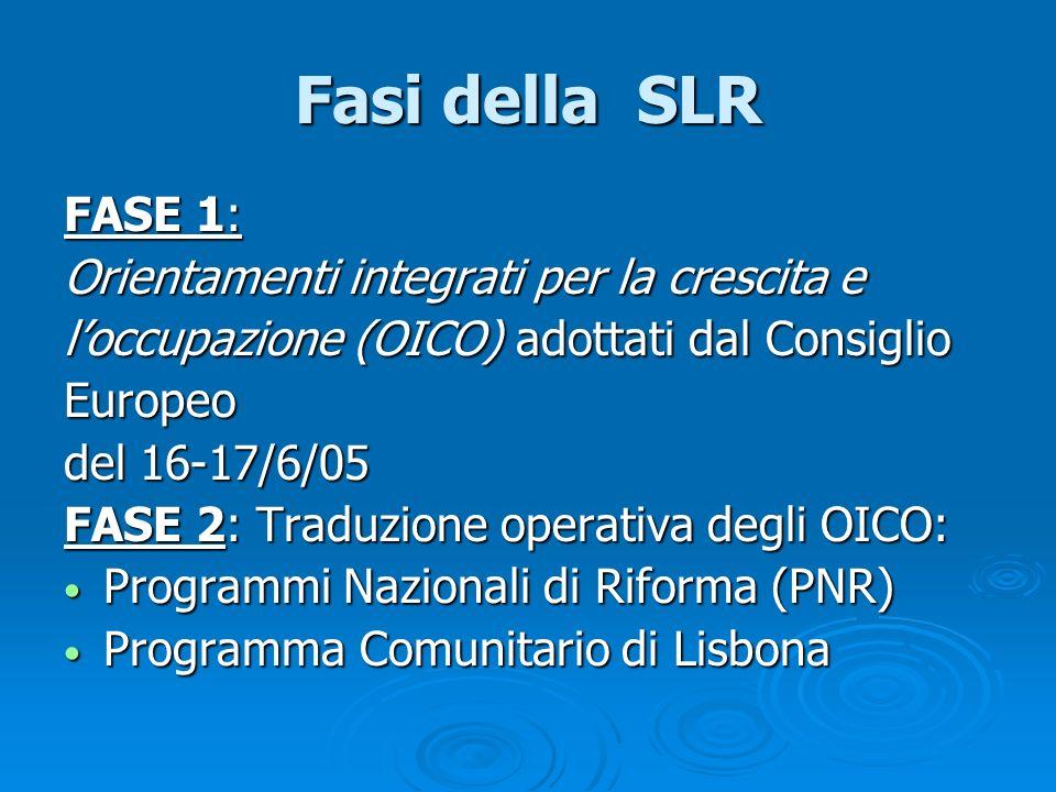 Fasi della SLR FASE 1: Orientamenti integrati per la crescita e