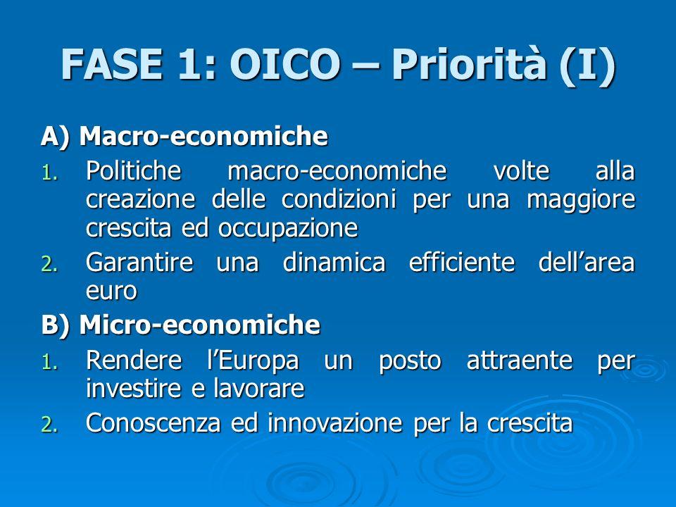 FASE 1: OICO – Priorità (I)