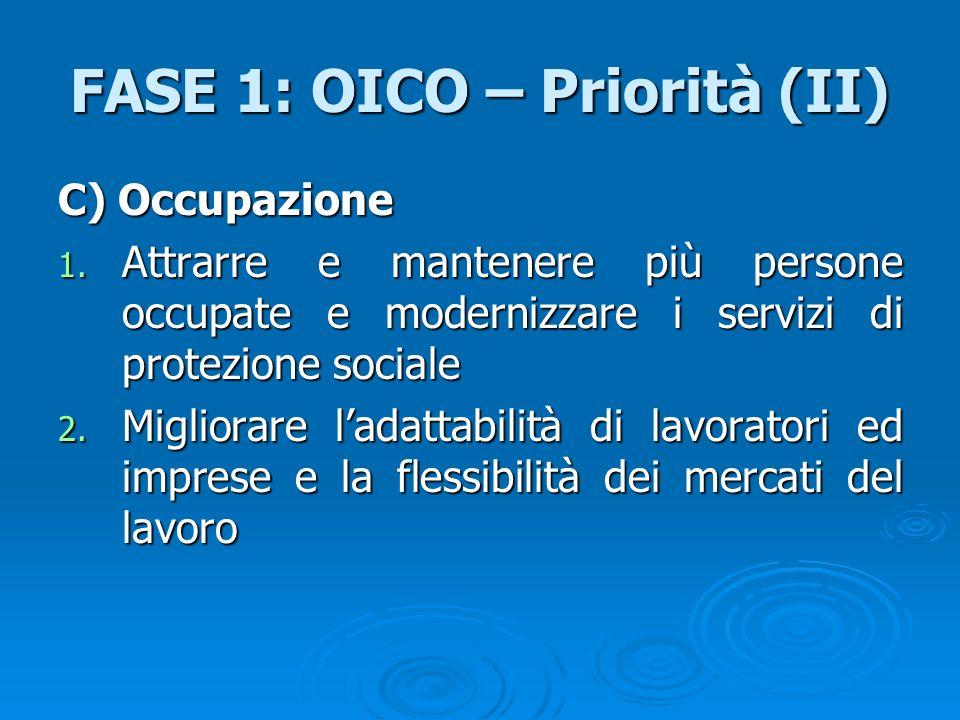 FASE 1: OICO – Priorità (II)