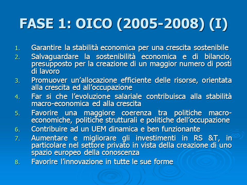 FASE 1: OICO (2005-2008) (I) Garantire la stabilità economica per una crescita sostenibile.