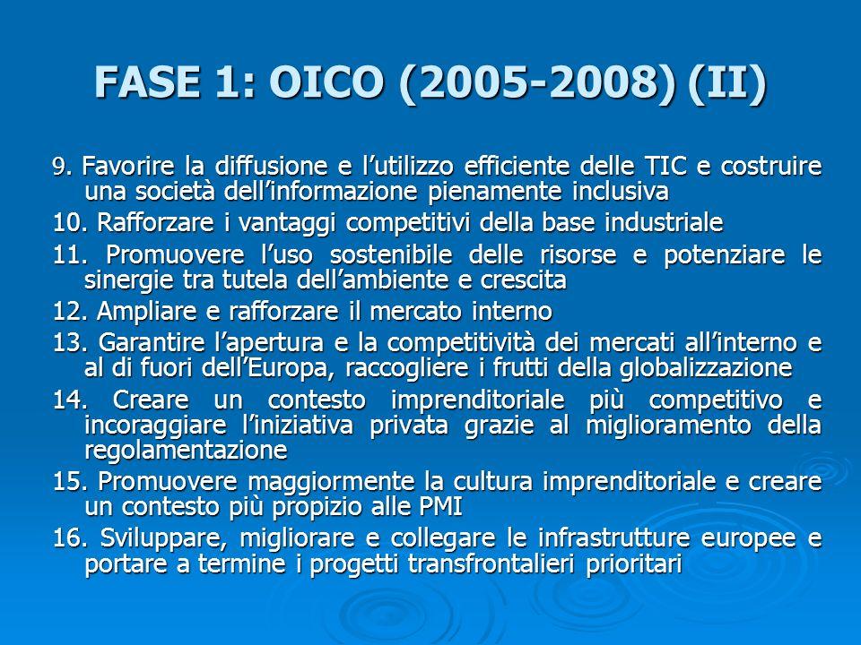 FASE 1: OICO (2005-2008) (II)