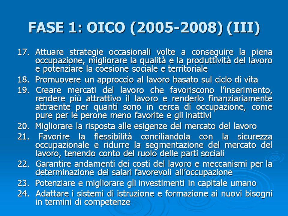 FASE 1: OICO (2005-2008) (III)