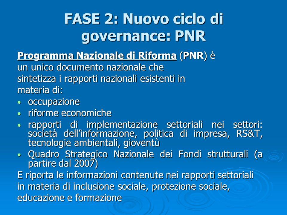 FASE 2: Nuovo ciclo di governance: PNR