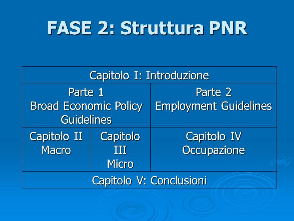 FASE 2: Struttura PNR Capitolo I: Introduzione Parte 1