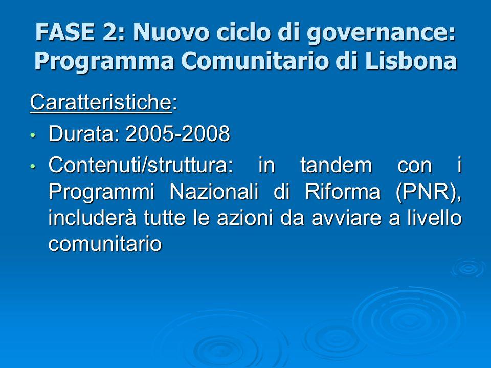 FASE 2: Nuovo ciclo di governance: Programma Comunitario di Lisbona