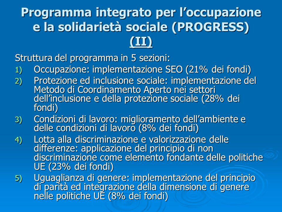 Programma integrato per l'occupazione e la solidarietà sociale (PROGRESS) (II)