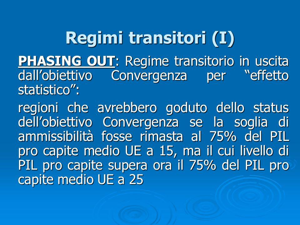 Regimi transitori (I) PHASING OUT: Regime transitorio in uscita dall'obiettivo Convergenza per effetto statistico :