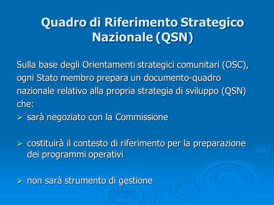 Quadro di Riferimento Strategico Nazionale (QSN)