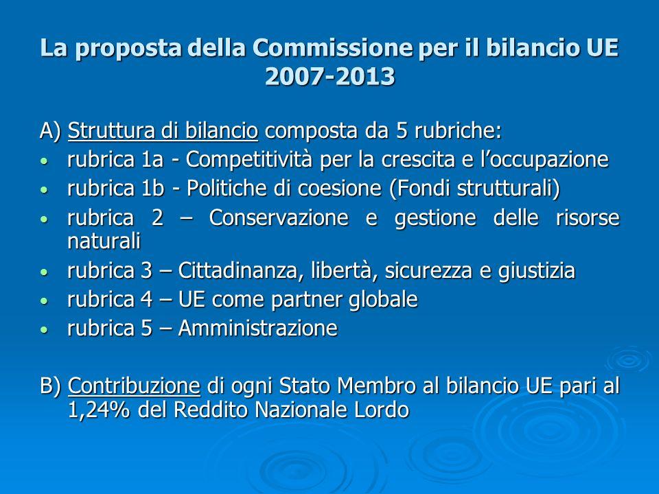 La proposta della Commissione per il bilancio UE 2007-2013
