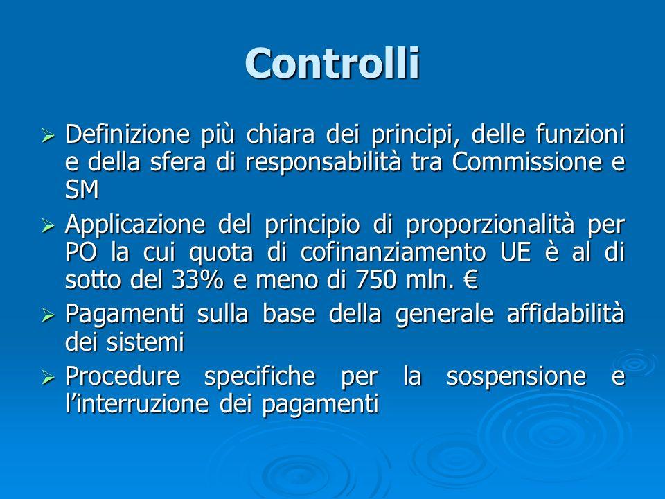 Controlli Definizione più chiara dei principi, delle funzioni e della sfera di responsabilità tra Commissione e SM.