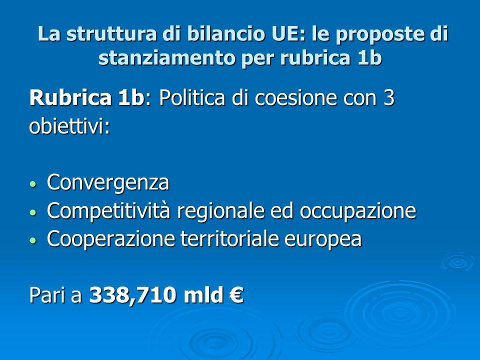 Rubrica 1b: Politica di coesione con 3 obiettivi: Convergenza
