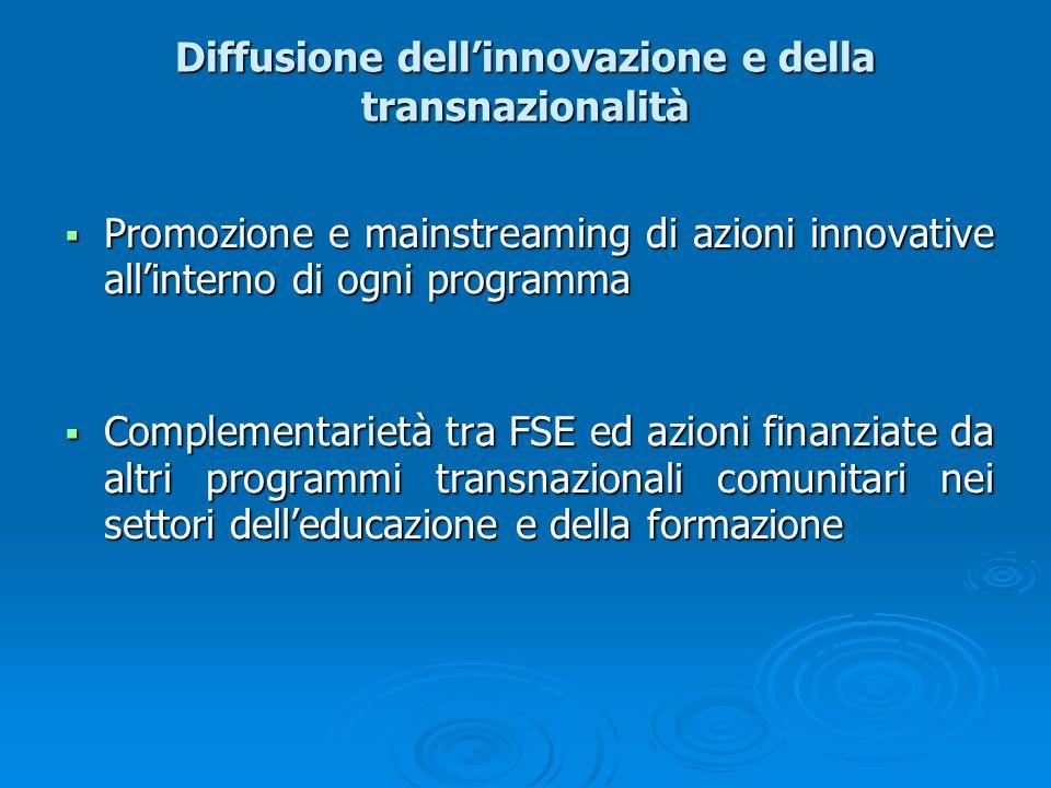 Diffusione dell'innovazione e della transnazionalità