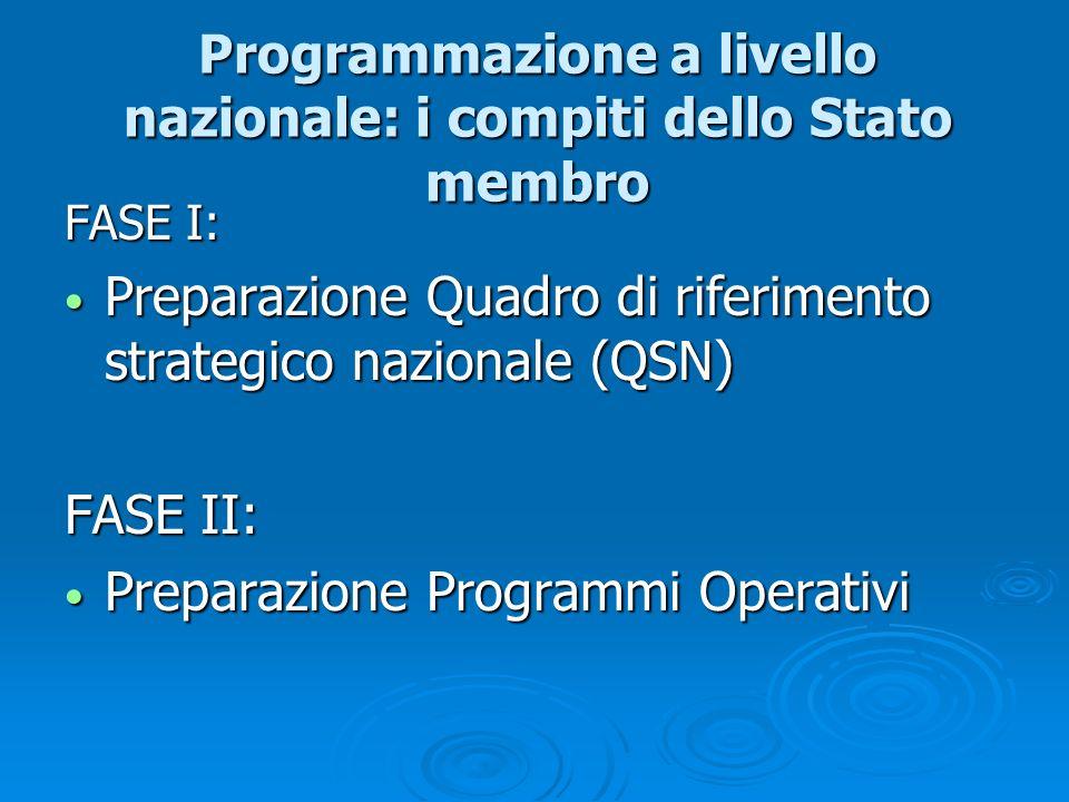 Programmazione a livello nazionale: i compiti dello Stato membro