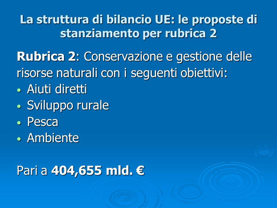 La struttura di bilancio UE: le proposte di stanziamento per rubrica 2
