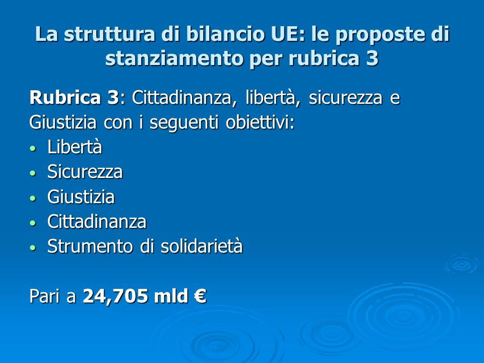 La struttura di bilancio UE: le proposte di stanziamento per rubrica 3