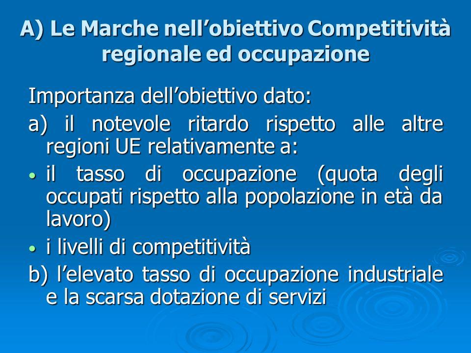 A) Le Marche nell'obiettivo Competitività regionale ed occupazione