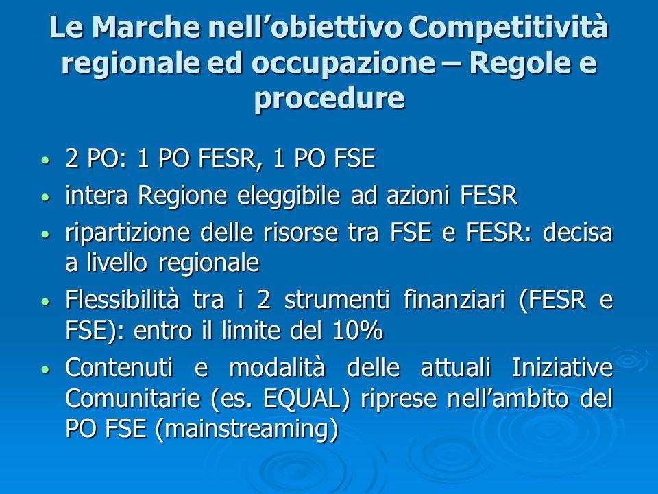 Le Marche nell'obiettivo Competitività regionale ed occupazione – Regole e procedure