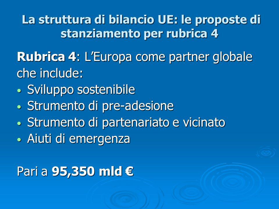 La struttura di bilancio UE: le proposte di stanziamento per rubrica 4