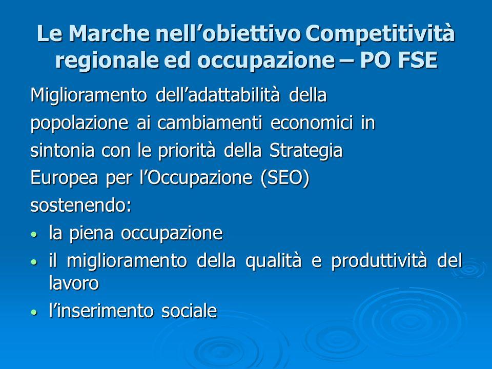 Le Marche nell'obiettivo Competitività regionale ed occupazione – PO FSE
