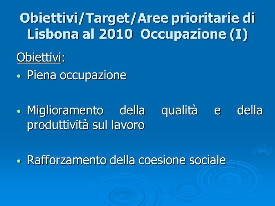 Obiettivi/Target/Aree prioritarie di Lisbona al 2010 Occupazione (I)