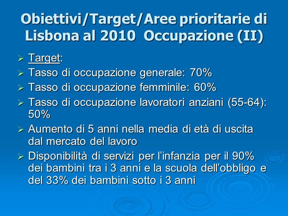 Obiettivi/Target/Aree prioritarie di Lisbona al 2010 Occupazione (II)
