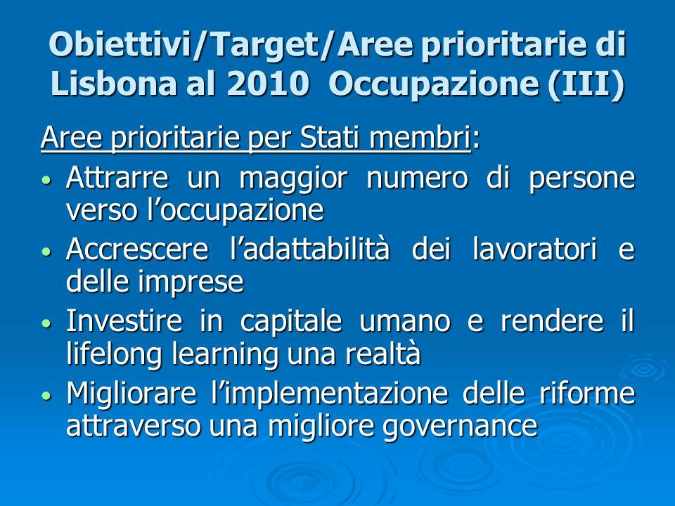 Obiettivi/Target/Aree prioritarie di Lisbona al 2010 Occupazione (III)