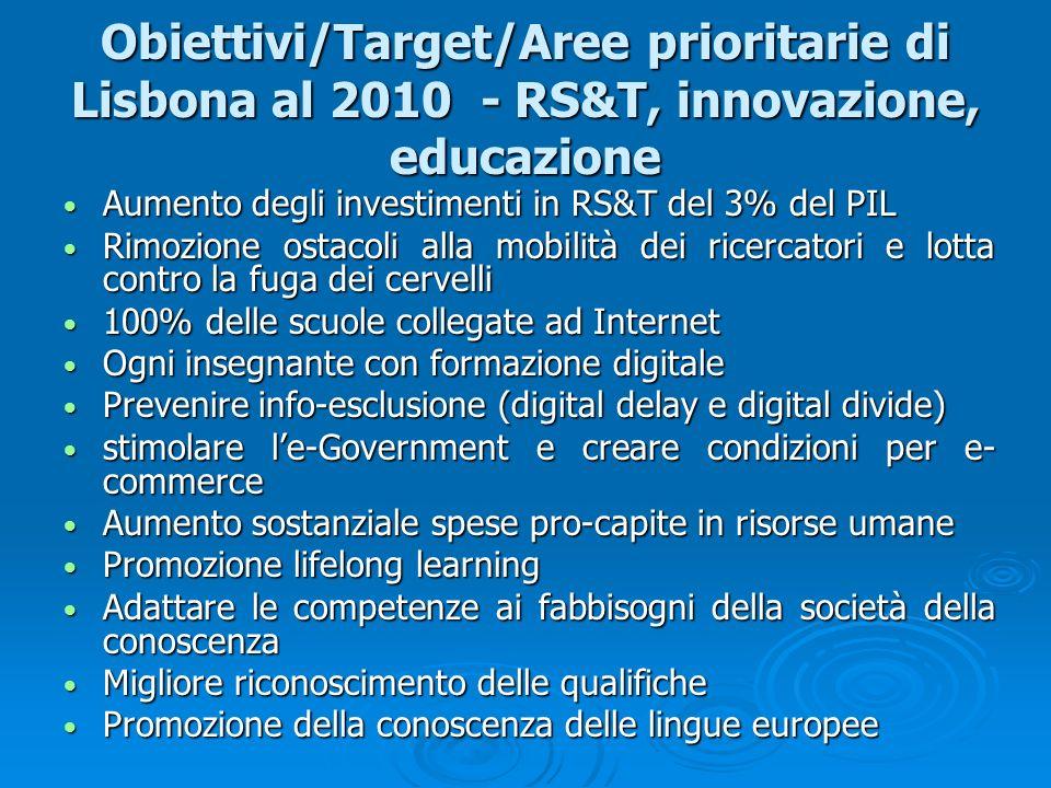 Obiettivi/Target/Aree prioritarie di Lisbona al 2010 - RS&T, innovazione, educazione