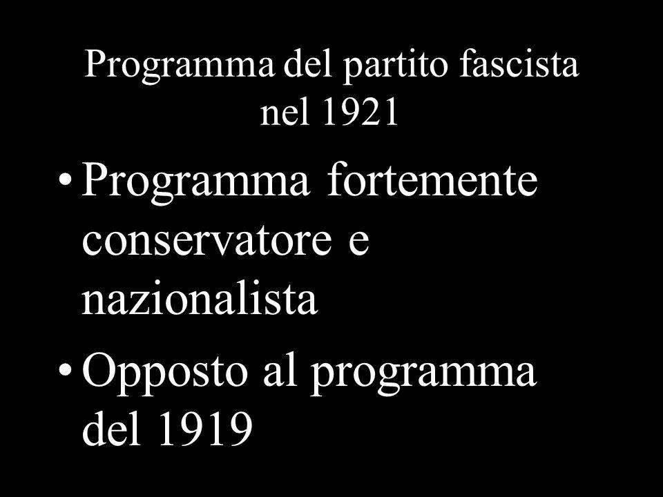 Programma del partito fascista nel 1921