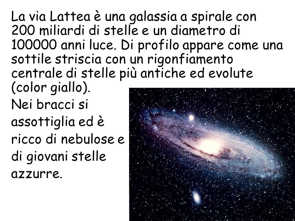 La via Lattea è una galassia a spirale con 200 miliardi di stelle e un diametro di 100000 anni luce. Di profilo appare come una sottile striscia con un rigonfiamento centrale di stelle più antiche ed evolute (color giallo).
