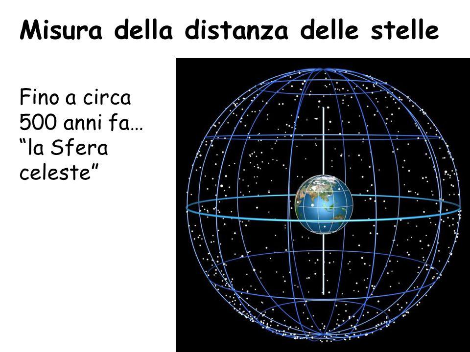 Misura della distanza delle stelle