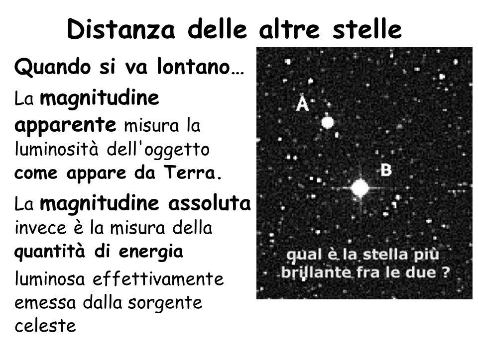 Distanza delle altre stelle