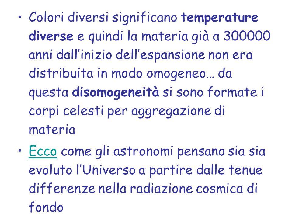 Colori diversi significano temperature diverse e quindi la materia già a 300000 anni dall'inizio dell'espansione non era distribuita in modo omogeneo… da questa disomogeneità si sono formate i corpi celesti per aggregazione di materia