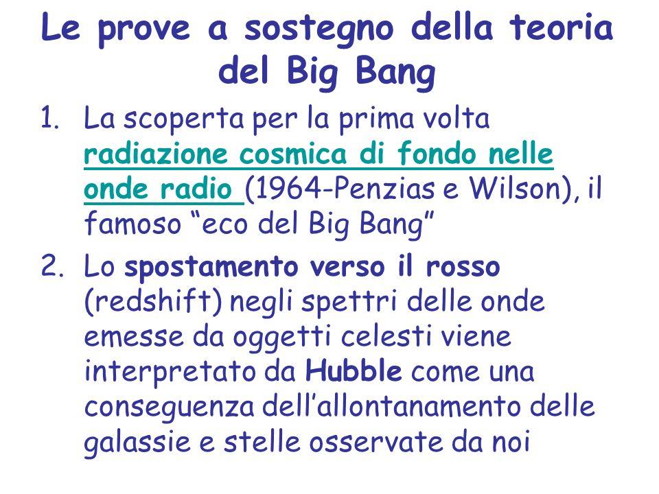 Le prove a sostegno della teoria del Big Bang