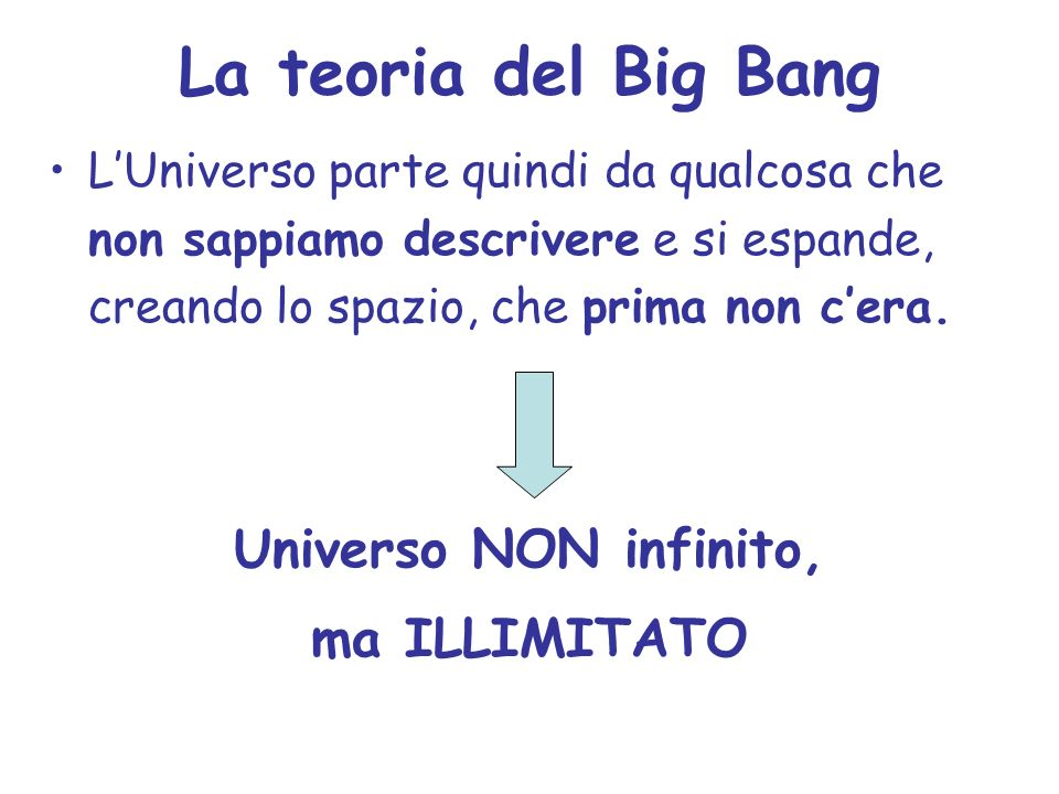 La teoria del Big Bang Universo NON infinito, ma ILLIMITATO