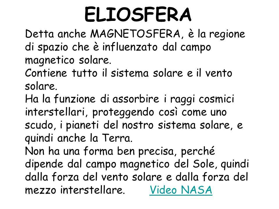 ELIOSFERADetta anche MAGNETOSFERA, è la regione di spazio che è influenzato dal campo magnetico solare.